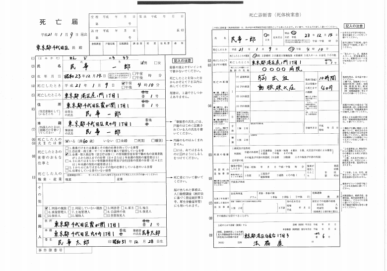 死亡届の様式と記入例